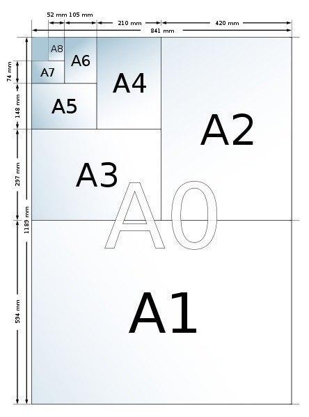 формат, размер картины, подсказка